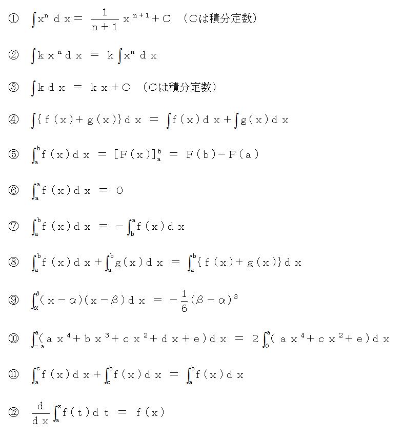 積分の公式のまとめ