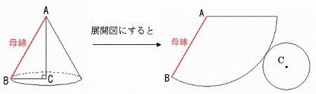 円錐、展開図