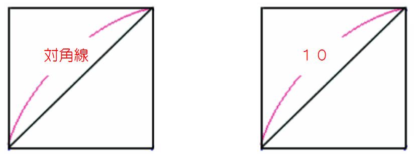 正方形の対角線と面積