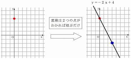 数学 公式