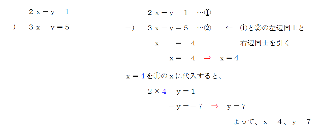 連立方程式、解き方