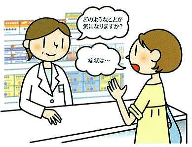 口内炎の治し方は、市販の薬を使うこと