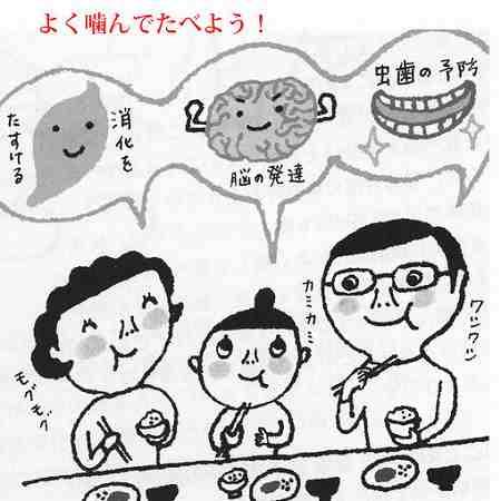 口内炎の治し方には、よく噛んで食べる
