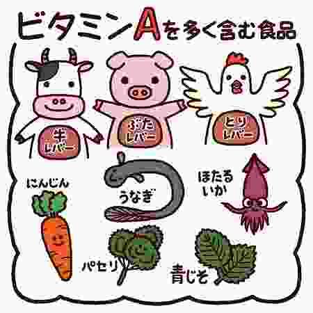 ビタミンAの食べ物