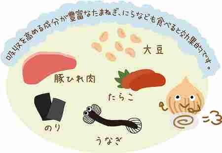 ビタミンB1の食べ物