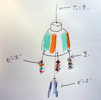 ペットボトル風鈴の工作