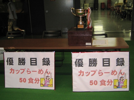 8.校長杯と賞品.JPG