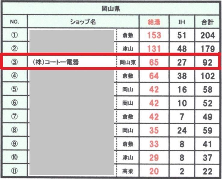 ri-su201909okayama