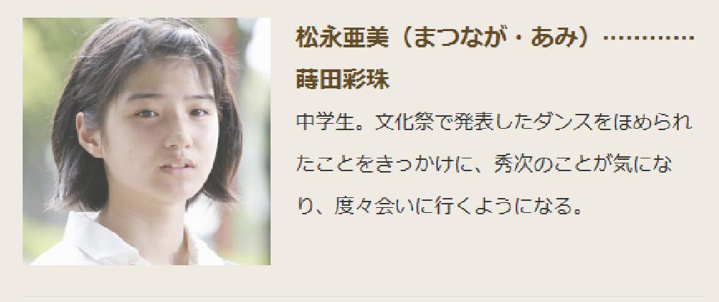 渡辺謙 Wikipedia: 蒔田彩珠 まきたあじゅ : ★子役タレント応援ブログ★