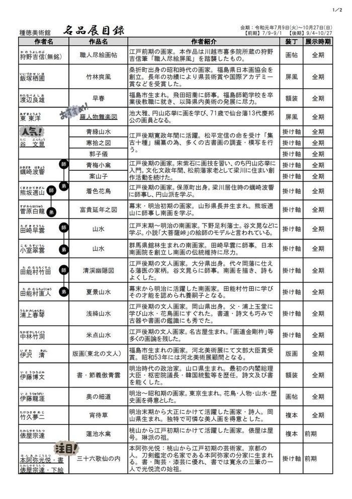 の 短冊 仁王 2 桜花