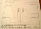 resume-20130825