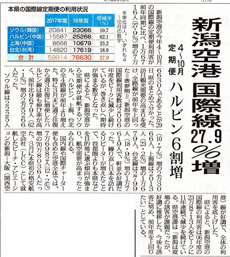 20181130新潟日報 新潟空港国際線