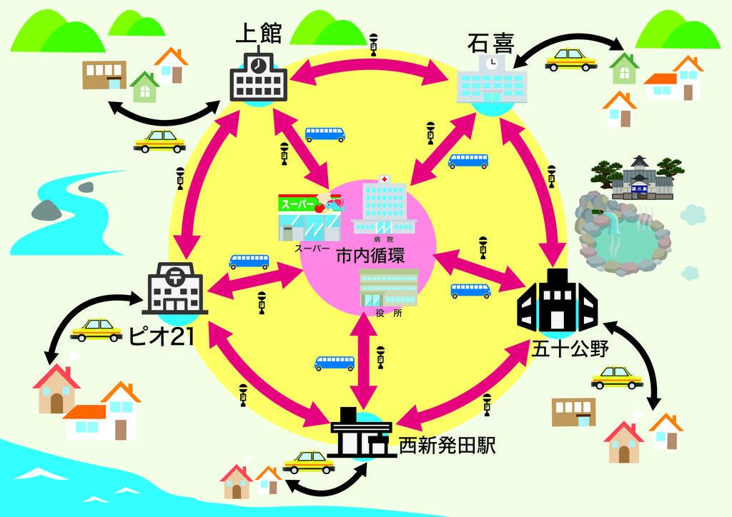 公共交通_修正