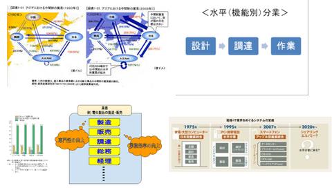Screenshot_2018-08-07 分業 - Google 検索