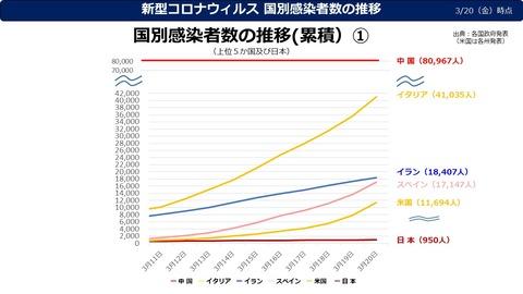 graph_suii1
