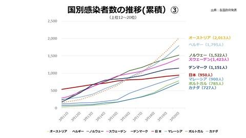 graph_suii3