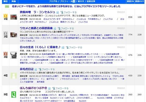 Screenshot-2018-6-16 50代オヤジ