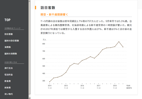 Screenshot_2018-10-16 インバウンド統計リポート