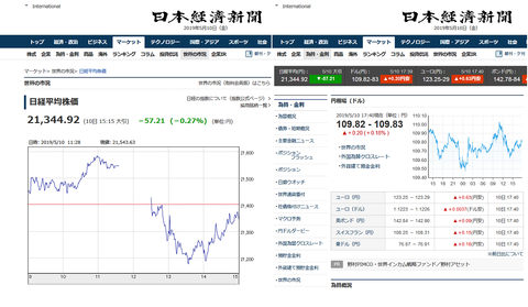 Screenshot_2019-05-10 為替・金利