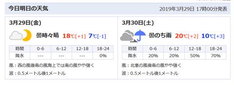 Screenshot_2019-03-29 大阪(大阪)の天気 -
