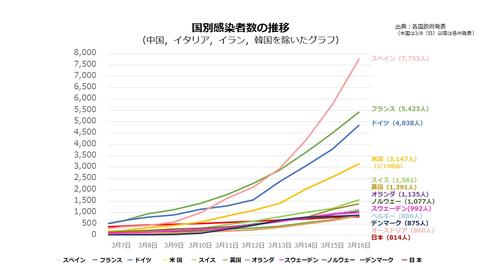 graph_suii2