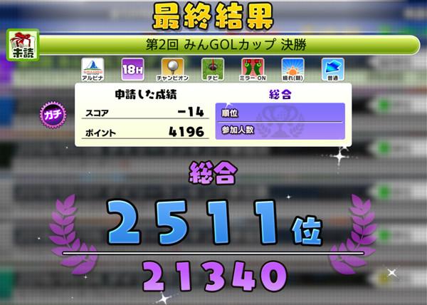 第2回みんGOLカップ決勝