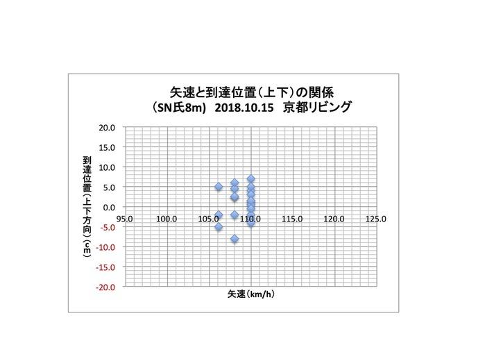 グラフSN8mjpg