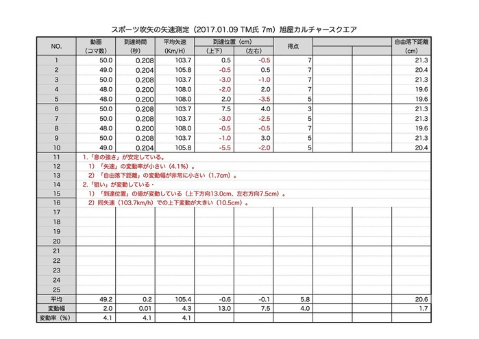 Print_Area表jpg