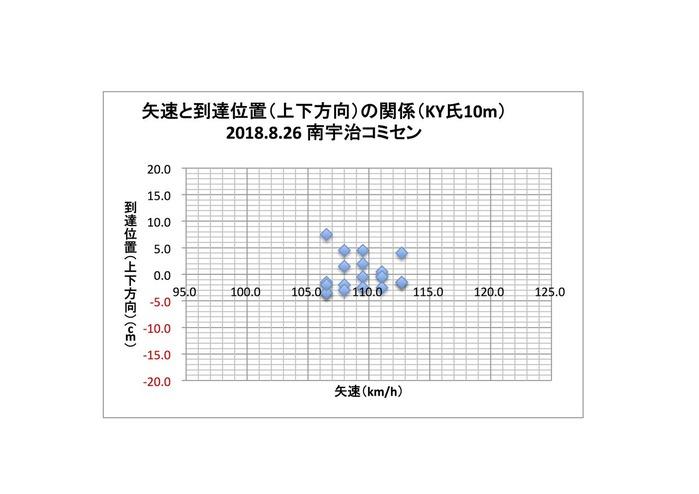 グラフKY10mjpg