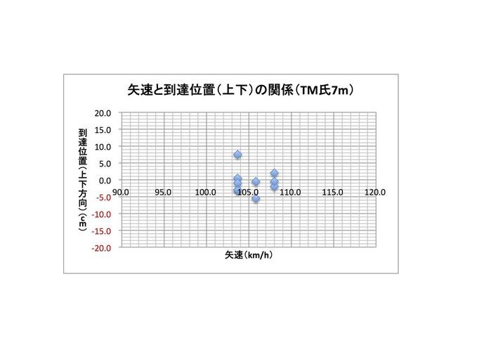 Print_Areaグラフjpg