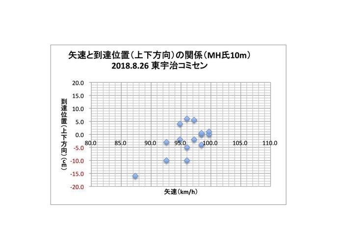 グラフMH10mjpg