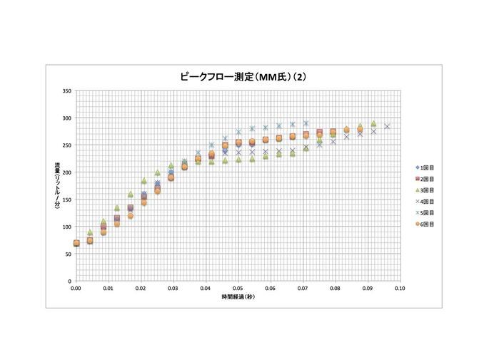 グラフMiM2JPEG