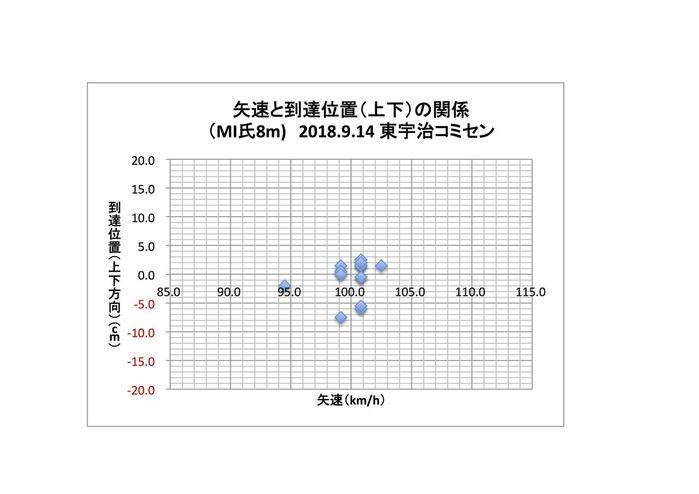 グラフMI8mjpg