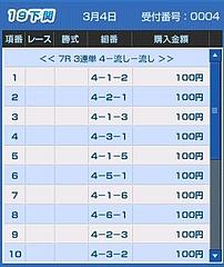 20100304下関女子王座
