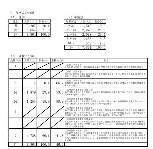 shinrishiken2