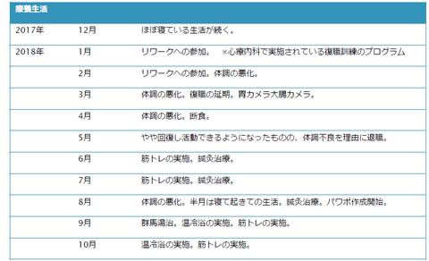 schedule11