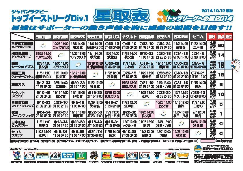 釜石シーウェイブス寸聞 電子版                ksw0717