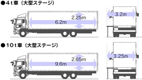 track_stage_illust3