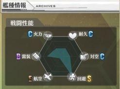6角形ステータス