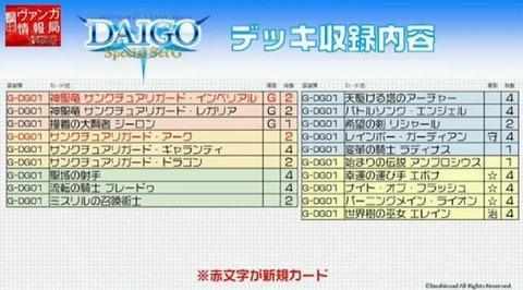 DAIGOスペシャルセットG 収録カードリスト