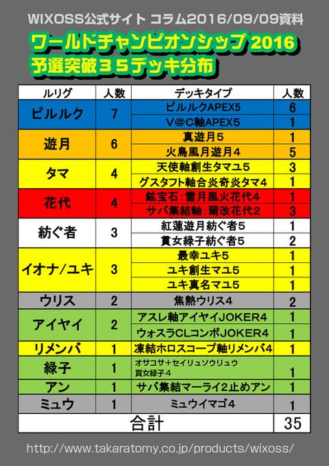 play_list_02