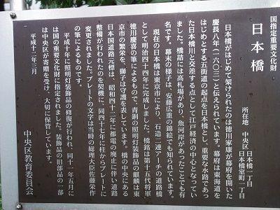 004-1 日本橋由来碑・解説