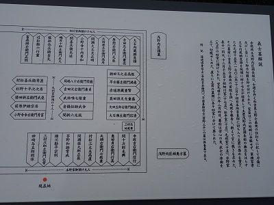 030 泉岳寺・墓地配置図