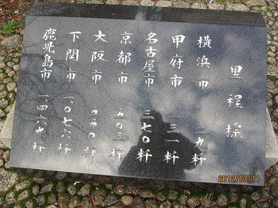 03 日本橋からの里程表