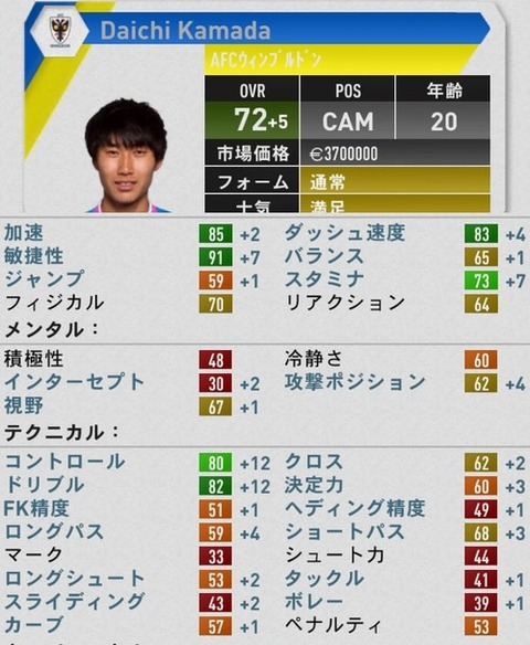 FIFA 17 キャリアモード メニューの操作_14