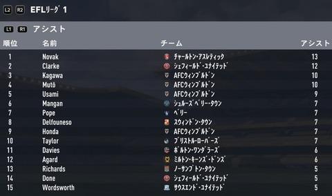 FIFA 17 キャリアモード メニューの操作_22