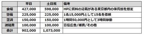 ホームゲーム費用
