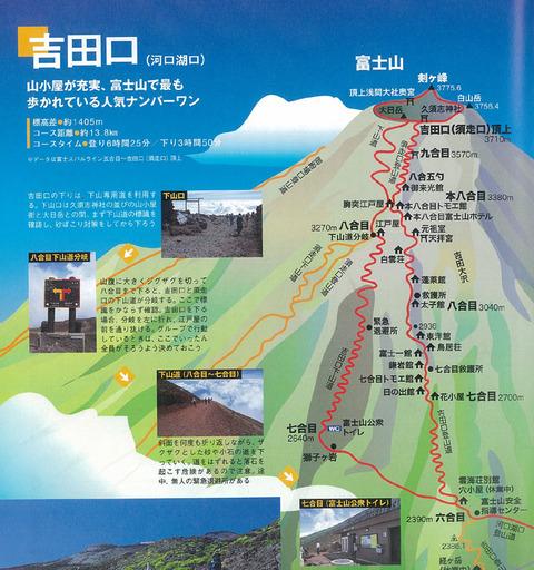 吉田口ルートマップ