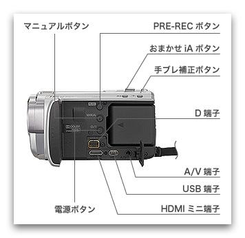 HDC-TM30
