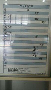 常磐線203